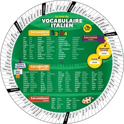 La roue du vocabulaire italien
