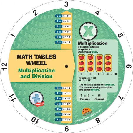 Multiplication and Division Wheel
