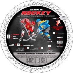 La roue du hockey - Recto